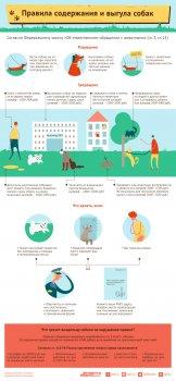 Правила содержания и выгула собак в городе Москве