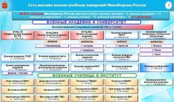 VI Всероссийская информационно-агитационная акция «Есть такая профессия – Родину защищать!»